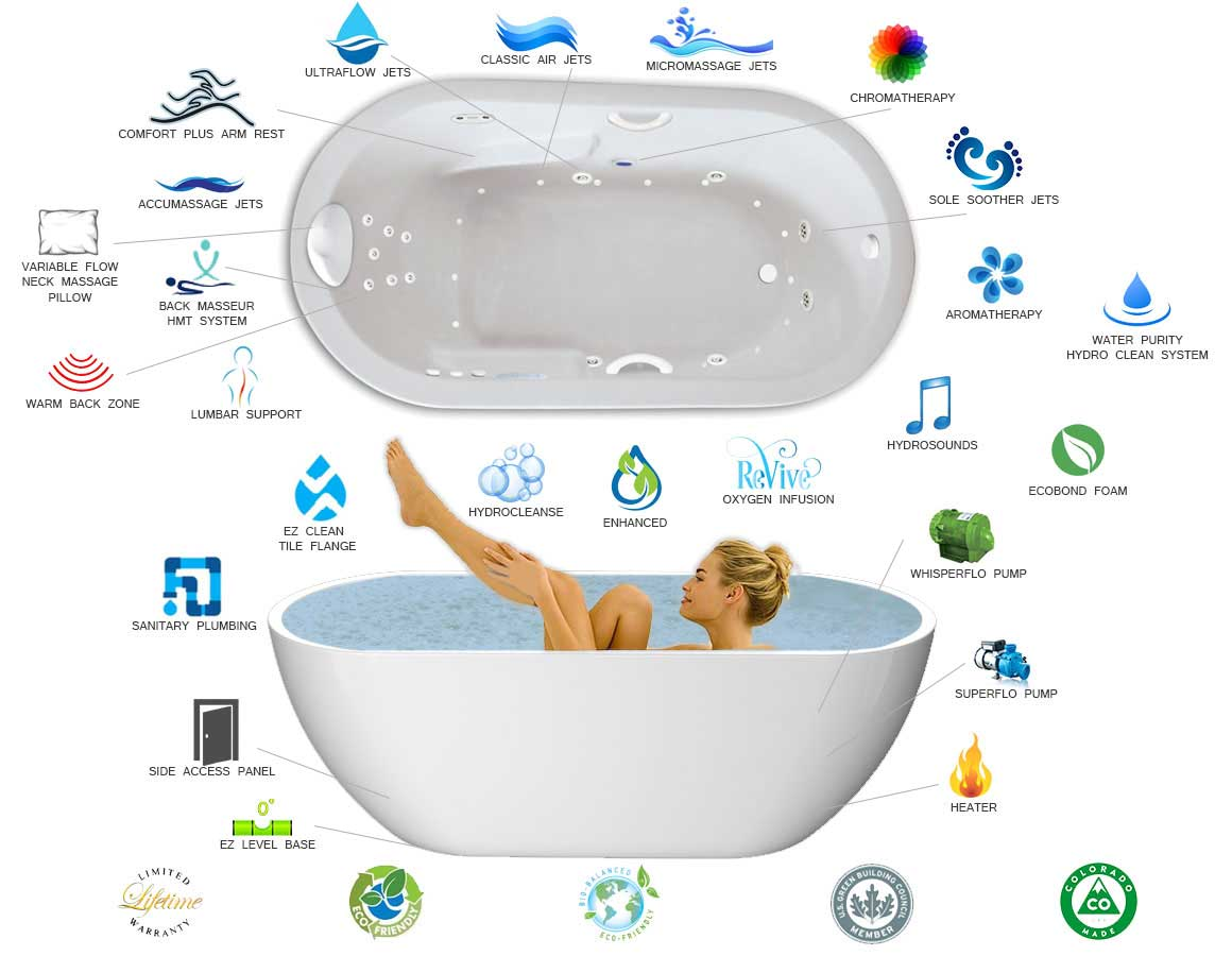 Bathtubs Unlimited | Air and Hydro Massage Bathtubs